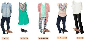 kohls spring capsule wardrobe with mix and match