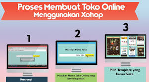membuat nama toko online getting prepared for that first toko online website of yours