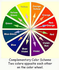 complementary colors colors that are opposite each other on the color wheel are