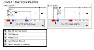 mechatronics4u engine by igetweb com plc mitsubishi fx1s