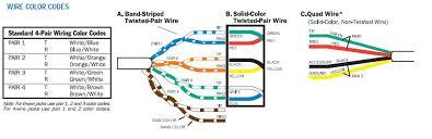jemimah u0027s blog 2 line phone wiring diagram