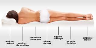 best mattress for side sleeper review on best mattresses for side sleepers sleep healthy