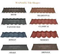 Tile Roof Types Types Of Roof Shapes Roof Shapes Different Types Roof Shapes It