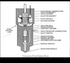 sprinter diesel diagnostics oregon fuel injection