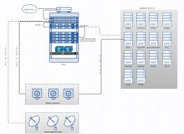 Home Network Design Diagram Openvpn Routing Behind Ubiquiti Erl Simplifying Life With Tech