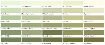 lowes valspar colors lowes sage green color chart valspar lowes american tradition