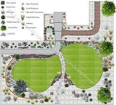 No Grass Landscaping Ideas Small Backyard Landscaping Ideas No Grass Backyard Landscape