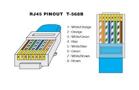 rj45 wiring plan gandul 45 77 79 119