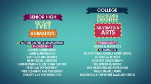 high school web design class ciit philippine s k 12 to college education program