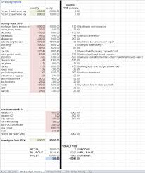 Student Loan Spreadsheet our excel planning worksheet a gift for you slowly sipping coffee