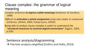 developing academic literacy and grammatical accuracy through text