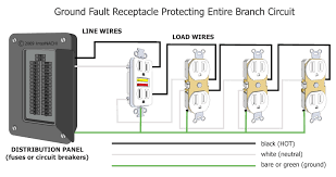 electrical need to add a gfci outlet an existing furnace tearing
