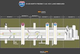 Houston Transtar Traffic Map Hov U0026 Lanes I 45 North North Freeway Access Ramps Metro