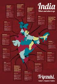 Travel Weather Map Where And When To Go In India Infographic Global Gallivanting