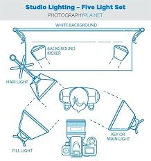photo studio lighting photography backdrop stand 3 muslin light kit in india setups philippines