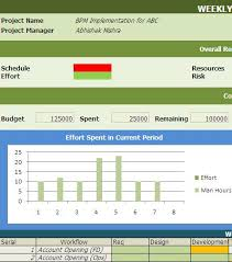 Project Daily Status Report Template Excel Weekly Report Template Weekly Sales Report Template Free