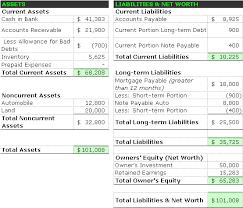 End Of Year Balance Sheet Template Balance Sheet Analysis Accounting Simplified