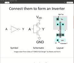 Virtuoso Layout Design Basics | ic616 virtuoso layout demo part 1 transistor basic views youtube