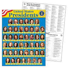 Presidents Of The United States United States Presidents Learning Chart Trendenterprises Com