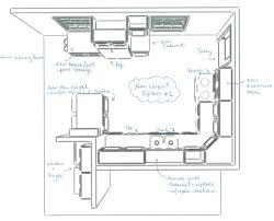 virtual floor plans floor plan layout tool apeo