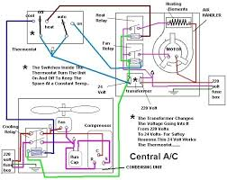 3 phase ac electrical wiring diagrams wiring diagram and fuse