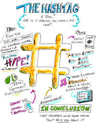 how to use a hashtag social media social media marketing