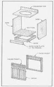 Woodworking Plans Free Download Pdf by Bathroom Vanity Design Plans Free Woodworking Plans Bathroom