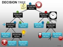 decision tree template powerpoint template design