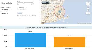 draw a radius on a map spotfire tips tricks visualizing the radius around a point on a