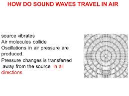 how do sound waves travel images Define sound waves a sound wave is a pressure variation changing jpg
