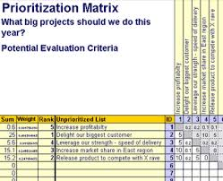 Decision Tree Excel Template Prioritization Matrix Template Priority Matrix