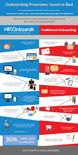 infographic good vs bad onboarding processes