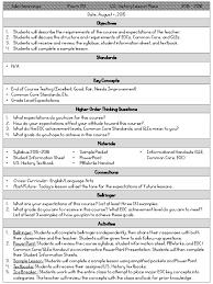sample common core lesson plan cheryl u0027s classroom tips common