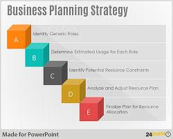 business strategy template powerpoint examples of business plan