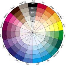 color wheel for makeup artists the color wheel eye colors makeup color wheel and neutral