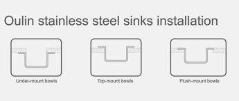 Oulin Sinks Stainless Steel Laundry Sink Undermount Sink Clips Ol - Kitchen sink clips
