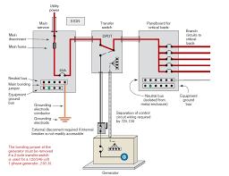 standby generator wiring diagram wiring schematics and wiring