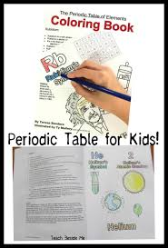 Learning The Periodic Table Memorize The Periodic Table Teach Beside Me