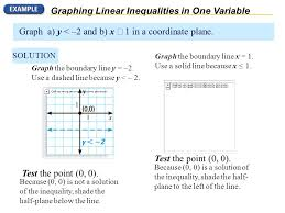 graphing linear inequalities in two variables ppt video online