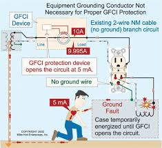 how gfcis work electrical construction u0026 maintenance ec u0026m magazine