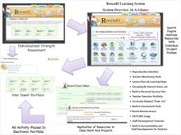 going beyond gutenberg a new vision for personalizing learning