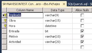 varchar date format php sql server insert datetime on mssql with php stack overflow