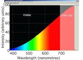 verilux floor l bulbs verilux natural spectrum floor l original deluxe review excellent
