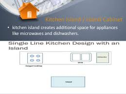 Kitchen Ventilation Design Kitchen Powerpoint