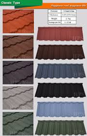 Home Depot Roof Shingles Calculator by Roofing Calculator Lowes U0026 Chain Link Fence Calculator Lowes