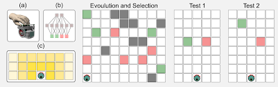 dissecting reinforcement learning part 5