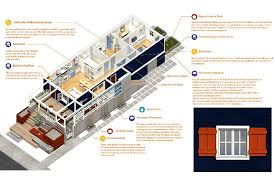 New Orleans House Plans Shotgun House Plans House Plans By John Tee Holly Grove Images