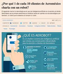 Press Advertising Aeromexico Multi Format Chatbot Featured In El Economista Am Lab7