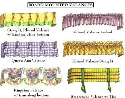 Board Mounted Valance Ideas 76 Best Valances Images On Pinterest Window Coverings Curtains