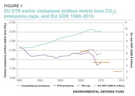 europe edf talks global climate